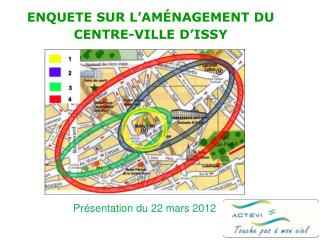 ENQUETE SUR L AM NAGEMENT DU CENTRE-VILLE D ISSY
