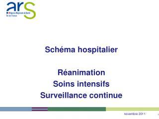 Sch ma hospitalier   R animation Soins intensifs Surveillance continue  novembre 2011