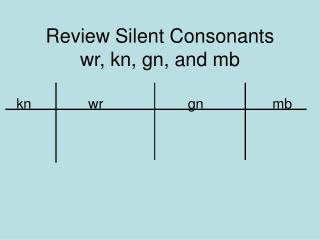 Review Silent Consonants wr, kn, gn, and mb