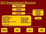 SLC Organizational Structure