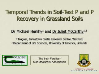 Temporal Trends in Soil-Test P and P Recovery in Grassland Soils