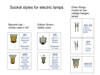 Socket styles for electric lamps