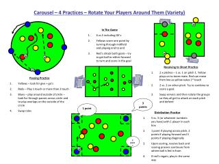 Carousel   4 Practices   Rotate Your Players Around Them Variety