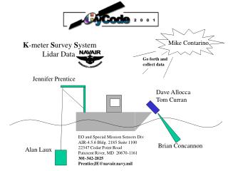 K-meter Survey System Lidar Data