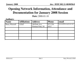 Opening Network Information, Attendance and Documentation for January 2008 Session