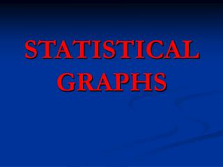 STATISTICAL GRAPHS
