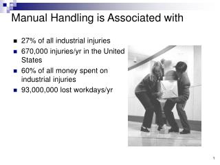 Manual Handling is Associated with
