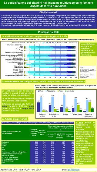 La soddisfazione dei cittadini nell indagine multiscopo sulle famiglie Aspetti della vita quotidiana