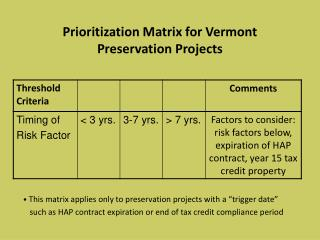 Prioritization Matrix for Vermont Preservation Projects