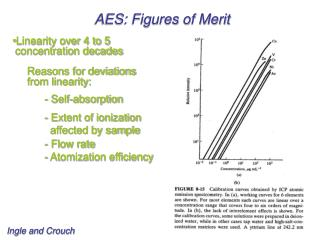AES: Figures of Merit