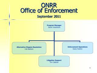 ONRR  Office of Enforcement September 2011