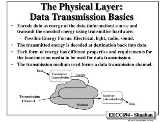 The Physical Layer:  Data Transmission Basics