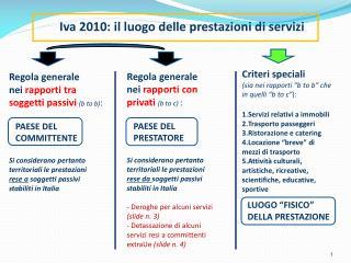 Iva 2010: il luogo delle prestazioni di servizi