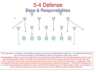 5-4 Defense