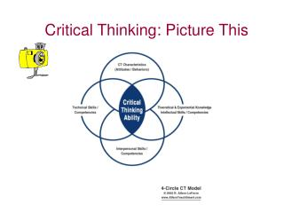 Critical Thinking: Picture This