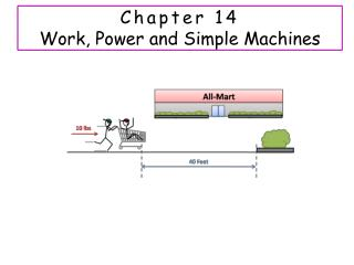 Chapter 14 Work, Power and Simple Machines