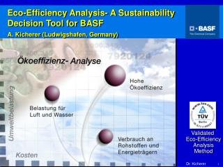Eco-Efficiency Analysis- A Sustainability Decision Tool for BASF  A. Kicherer Ludwigshafen, Germany