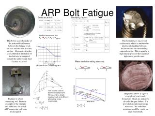 ARP Bolt Fatigue