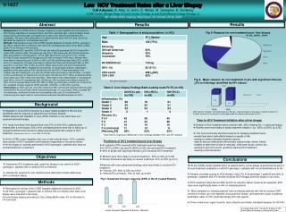 Predictors of HCV treatment post Liver biopsy