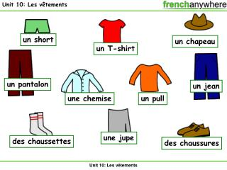 Unit 10: Les v tements