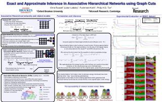 Exact and Approximate Inference in Associative Hierarchical Networks using Graph Cuts