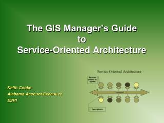 The GIS Manager s Guide to Service-Oriented Architecture