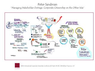 Peter Sandman  Managing Stakeholder Outrage: Corporate Citizenship on the Other Side
