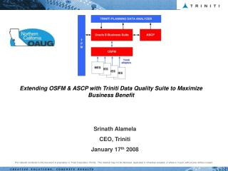 Extending OSFM  ASCP with Triniti Data Quality Suite to Maximize Business Benefit