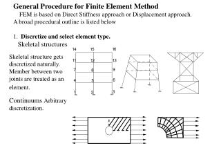 General Procedure for Finite Element Method     FEM is based on Direct Stiffness approach or Displacement approach.  A b