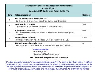 Next board meeting: Date TBD,  5:30   7 Location: DBA Conference Room