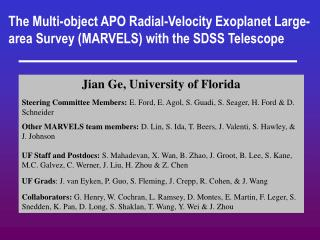 The Multi-object APO Radial-Velocity Exoplanet Large-area Survey MARVELS with the SDSS Telescope
