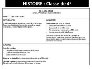 HISTOIRE : Classe de 4e