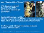 May 7 Peyton Chick  Dreya