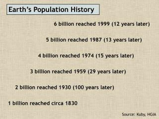 Earth s Population History