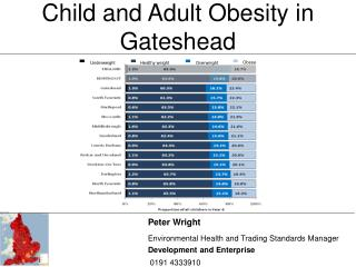 Child and Adult Obesity in Gateshead