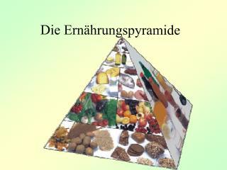 Die Ern hrungspyramide