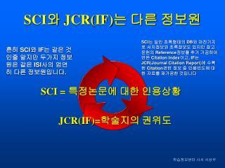 SCI JCRIF
