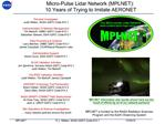 Micro-Pulse Lidar Network MPLNET:  10 Years of Trying to Imitate AERONET