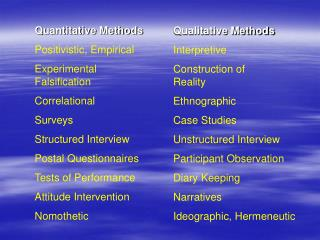 Quantitative Methods Positivistic, Empirical Experimental Falsification Correlational Surveys Structured Interview Posta