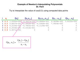 Example of Newton s Interpolating Polynomials Dr. Ferri