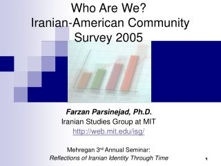 Who Are We  Iranian-American Community Survey 2005