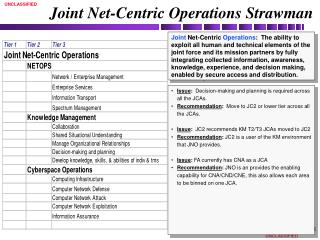 Joint Net-Centric Operations Strawman