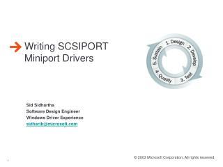 Sid Sidhartha Software Design Engineer Windows Driver Experience sidharthmicrosoft