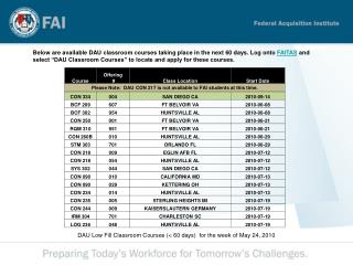 Below are available DAU classroom courses taking place in the next 60 days. Log onto FAITAS and select  DAU Classroom Co