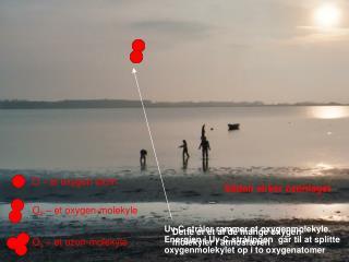 Uv-C str ler rammer et oxygenmolekyle. Energien i Uv-C str lingen  g r til at splitte oxygenmolekylet op i to oxygenatom