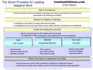 The Seven Principles for Leading Adaptive Work