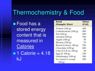 Thermochemistry & Food