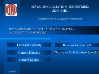 SUPPLY-DEMAND GAP OF LEAD FOR THE BATTERY MANUFACTURING INDUSTRY