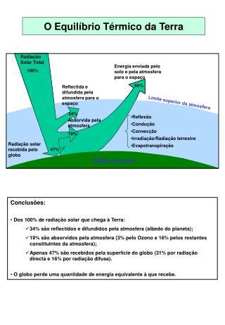 O Equil brio T rmico da Terra