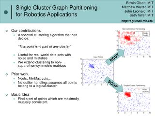 Our contributions A spectral clustering algorithm that can decide:        This point isn t part of any cluster   Useful